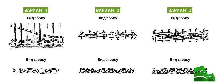варианты плетения