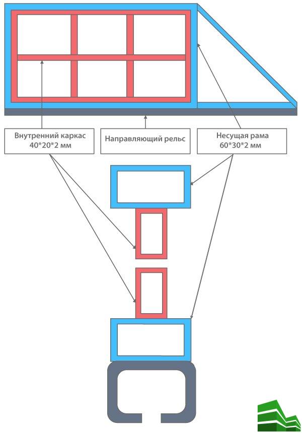 Пример соединения частей откатных ворот