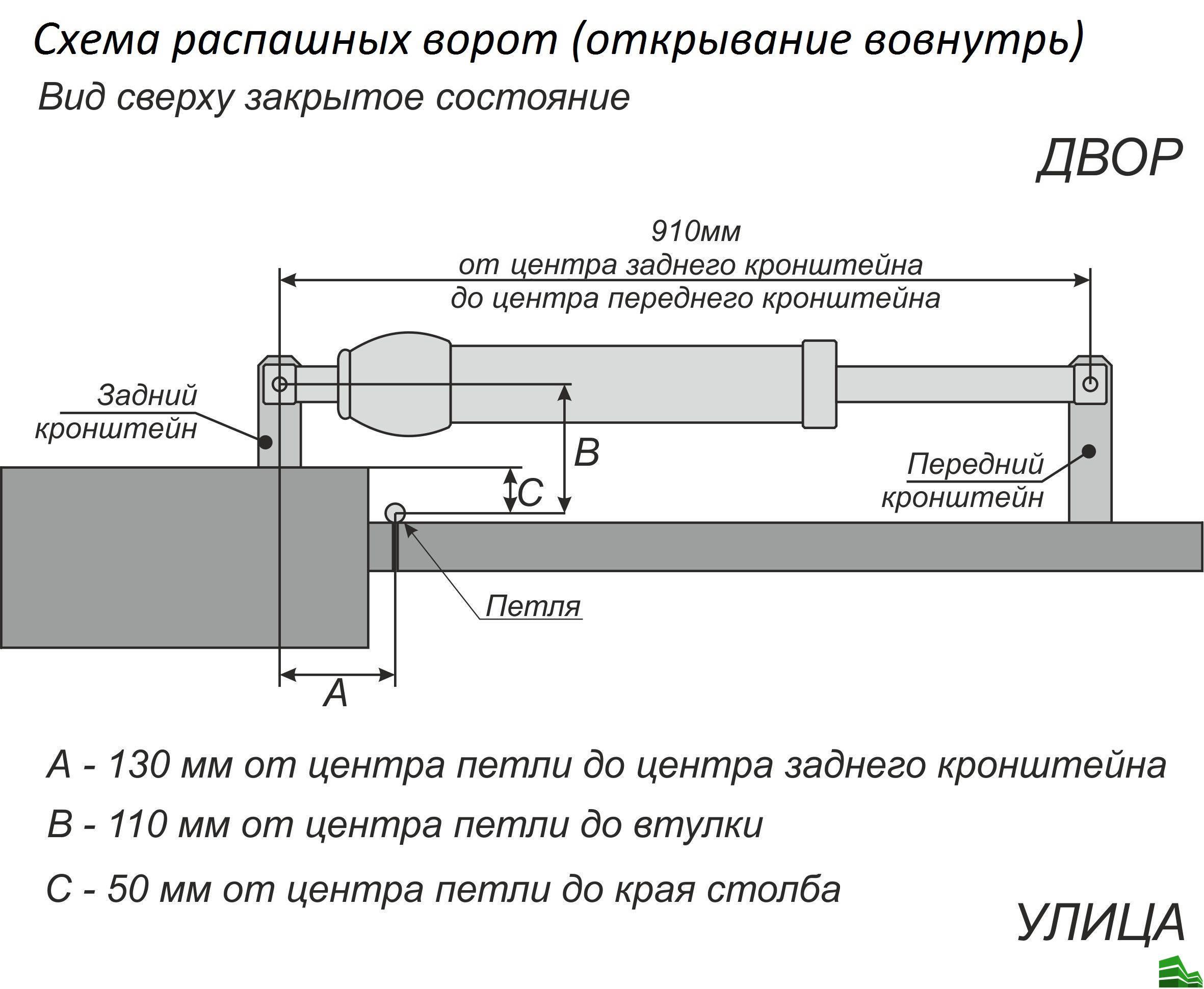 схемы и чертежи автоматических ворот