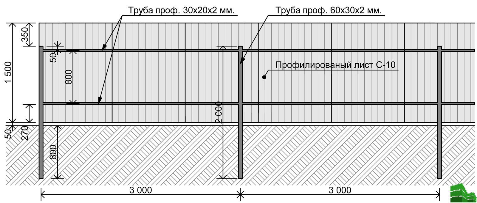 забор из профнастила схема